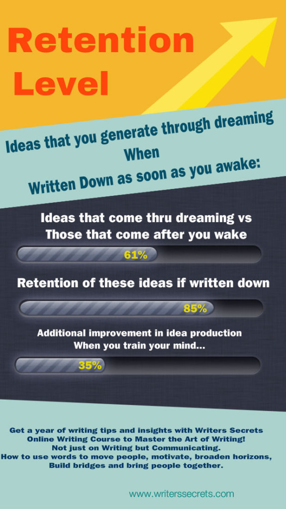 info_graphic retention of ideas complete